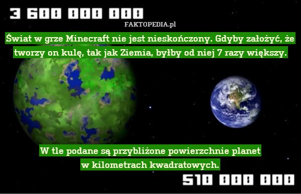 Świat w grze Minecraft nie jest