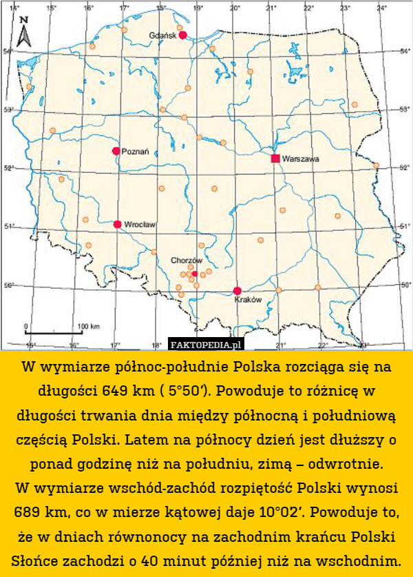 W Wymiarze Polnoc Poludnie Polska Rozciaga Sie Na Dlugosci 649 Km