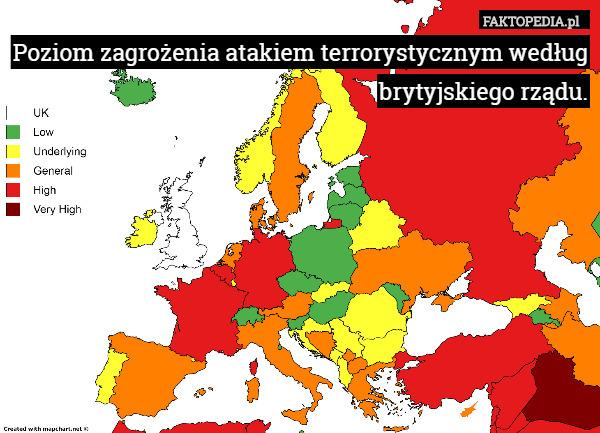 Poziom zagrożenia atakiem terrorystycznym w europejskich państwach według